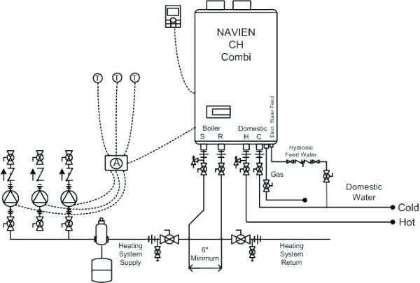 navien combi boiler manual attached images navien combi boiler service manual