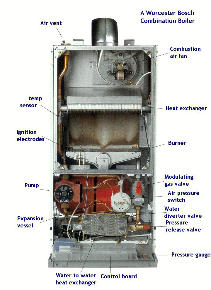navien combi boiler manual modern central heating navien combi boiler service manual