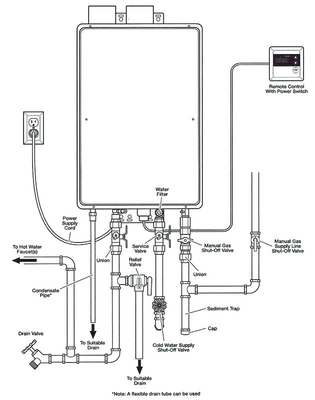 navien combi boiler manual water heater piping diagram plumbing and manuals navien combi boiler service manual