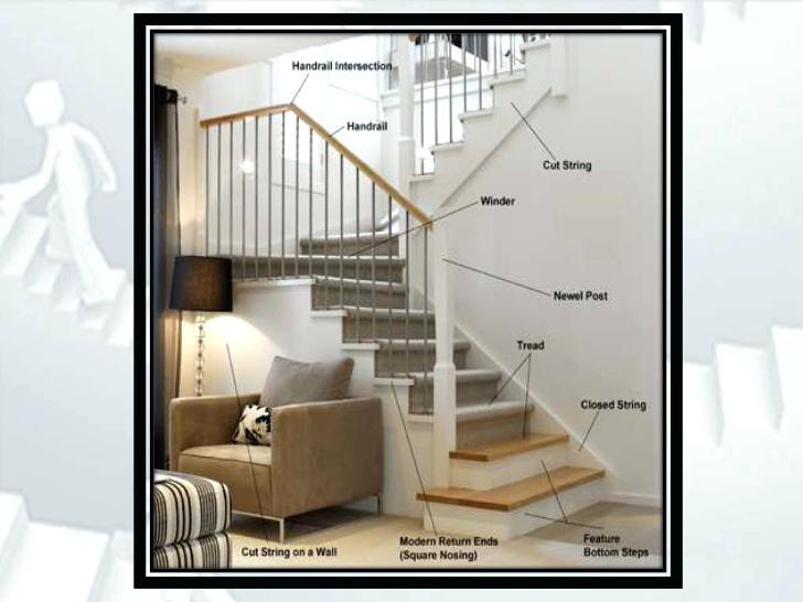 door at top of stairs regulations 5 door at top of stairs regulations