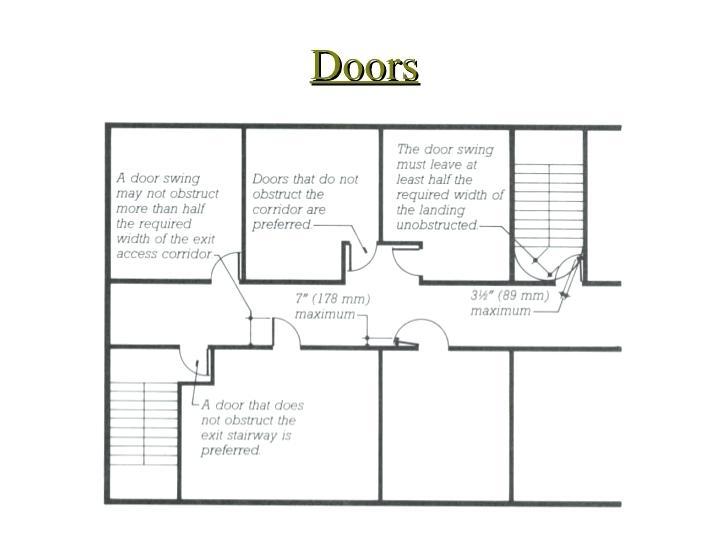 door at top of stairs regulations 9 door at top of stairs regulations