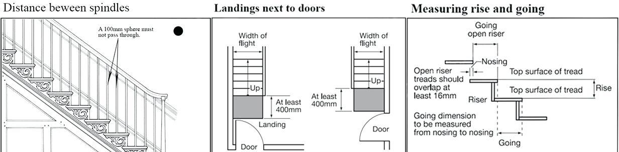 door at top of stairs regulations door at top of stairs regulations