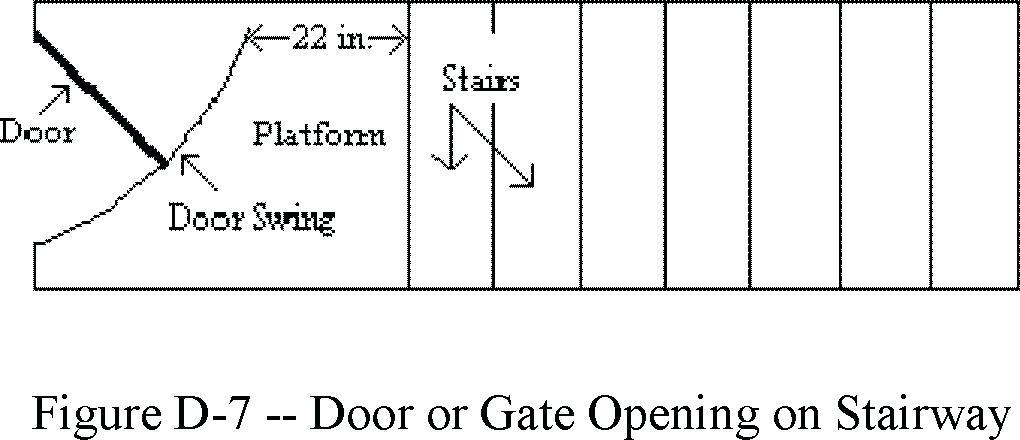 door at top of stairs regulations figure d 7 door or gate opening on stairway door at top of stairs regulations