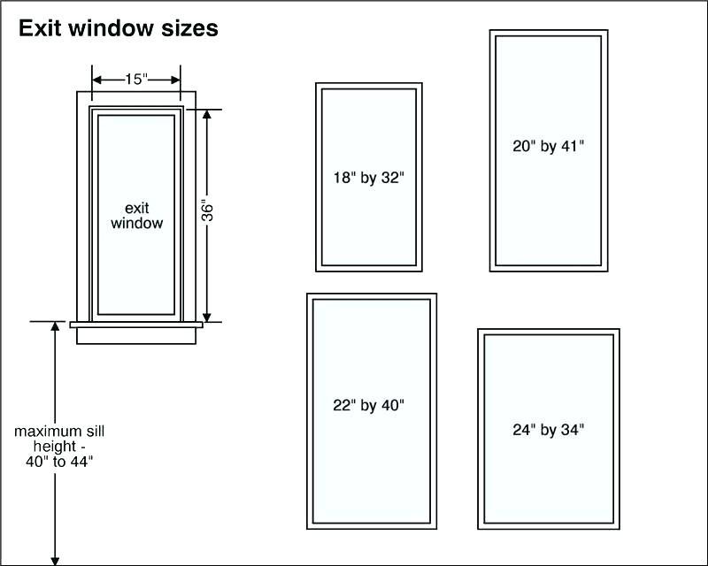 Door Height Code Interior Door Height Bedroom Door Height Modest Ideas Standard Bedroom Door Standard Bedroom Door Height Standard Commercial Door Height Code